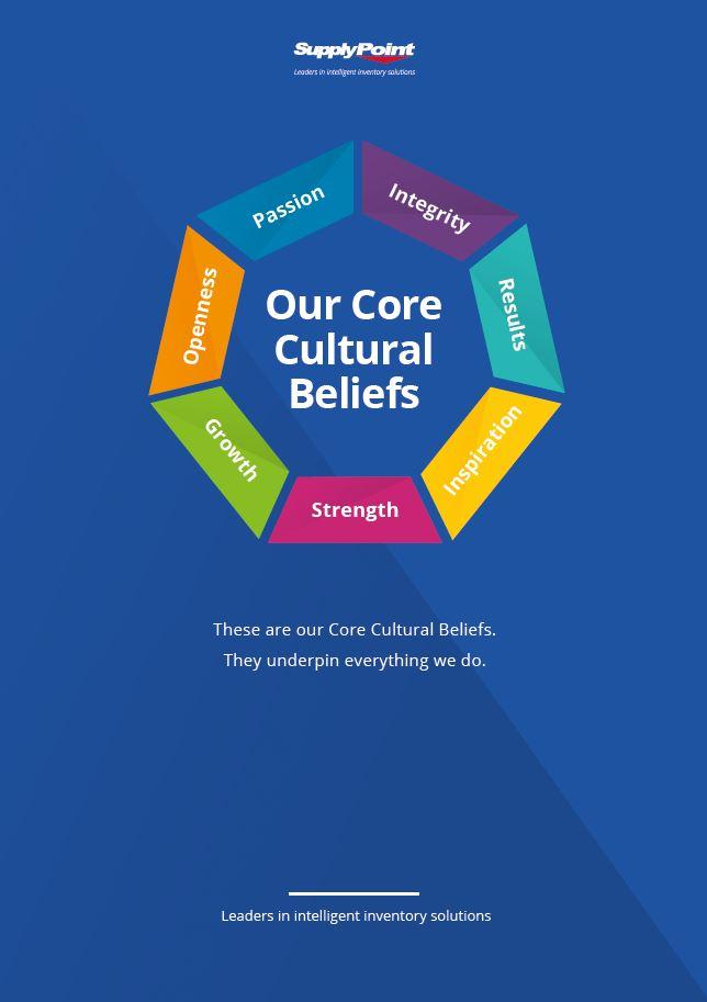Core Cultural Beliefs