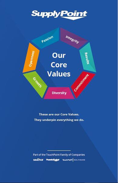 Valores Culturais Principais